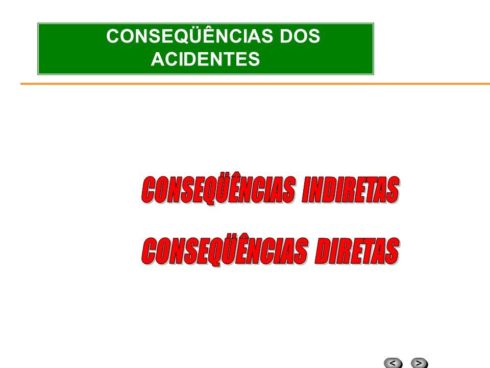 CONSEQÜÊNCIAS INDIRETAS CONSEQÜÊNCIAS DIRETAS