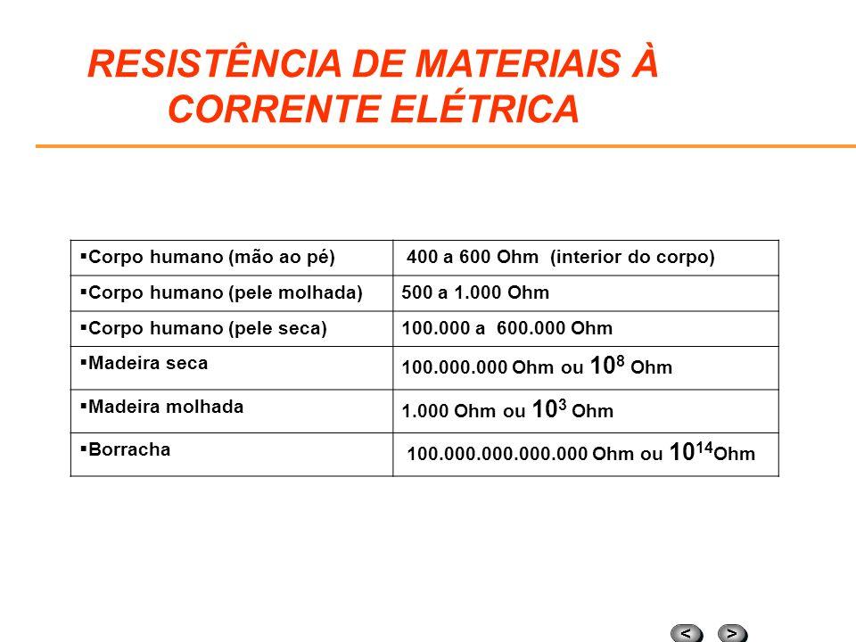 RESISTÊNCIA DE MATERIAIS À CORRENTE ELÉTRICA