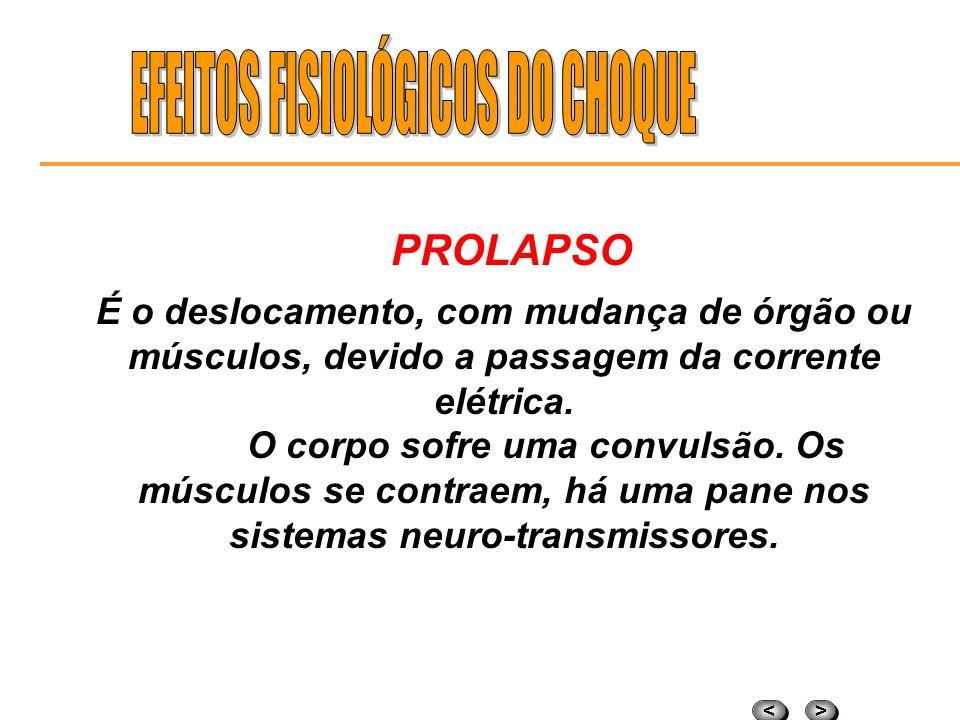 EFEITOS FISIOLÓGICOS DO CHOQUE