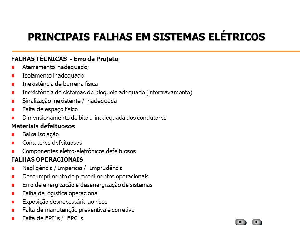 PRINCIPAIS FALHAS EM SISTEMAS ELÉTRICOS