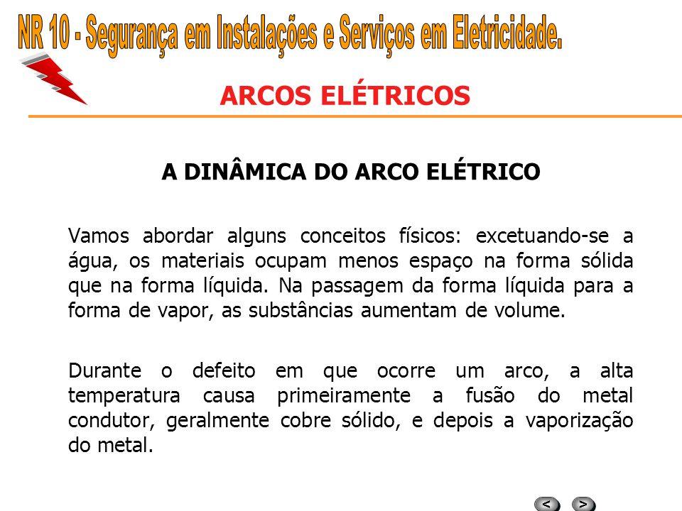 A DINÂMICA DO ARCO ELÉTRICO