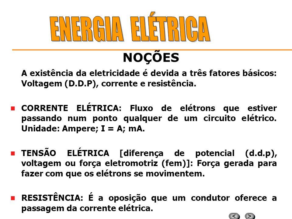 ENERGIA ELÉTRICA NOÇÕES