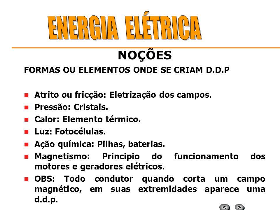 ENERGIA ELÉTRICA NOÇÕES FORMAS OU ELEMENTOS ONDE SE CRIAM D.D.P