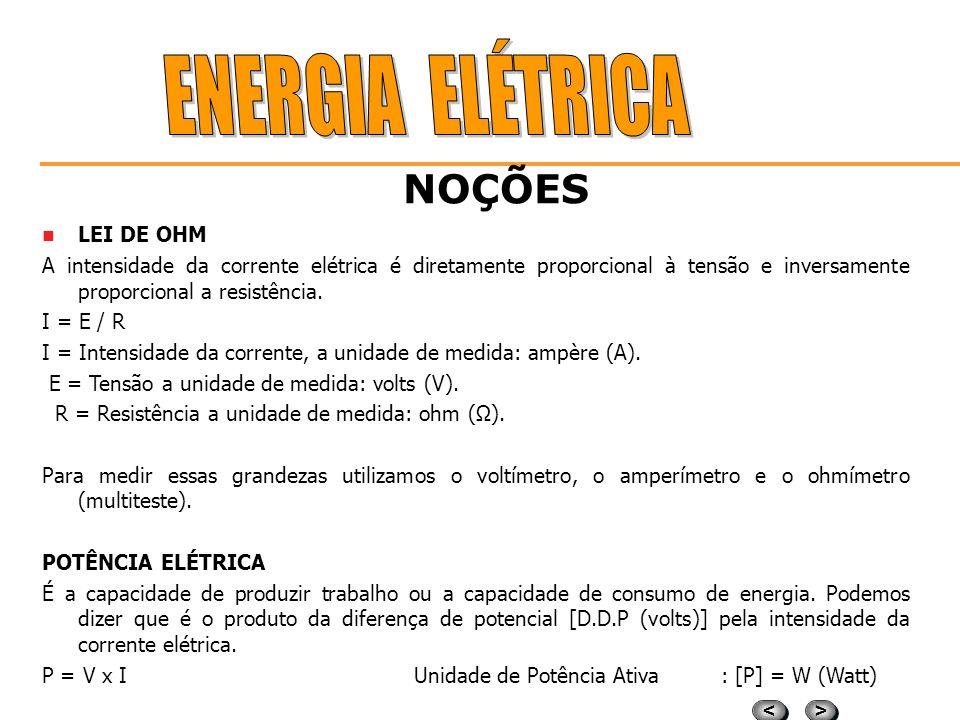 ENERGIA ELÉTRICA NOÇÕES LEI DE OHM