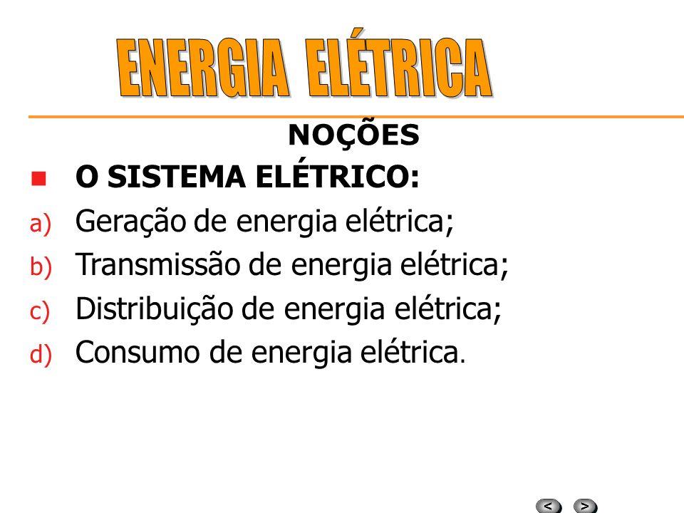 ENERGIA ELÉTRICA O SISTEMA ELÉTRICO: Geração de energia elétrica;