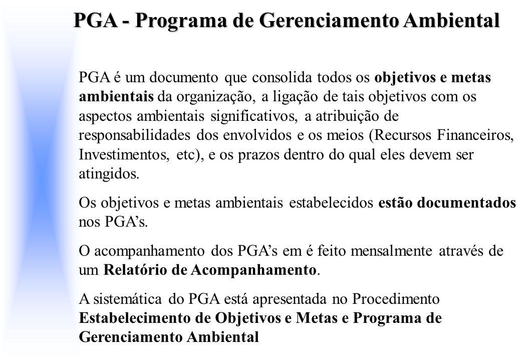 PGA - Programa de Gerenciamento Ambiental