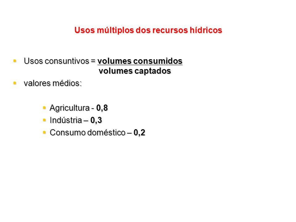Usos múltiplos dos recursos hídricos