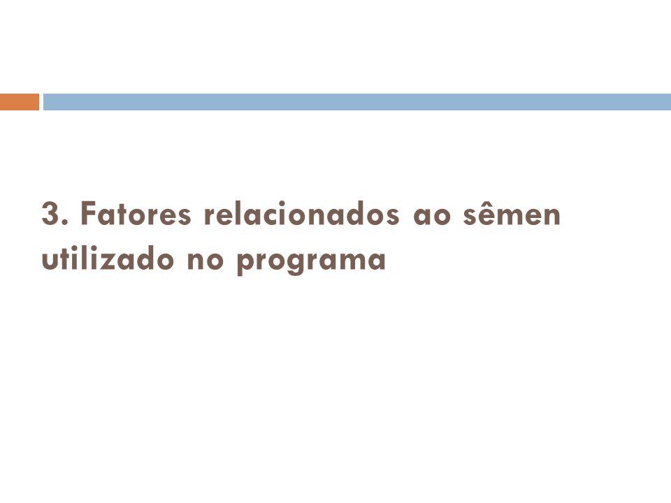 3. Fatores relacionados ao sêmen utilizado no programa