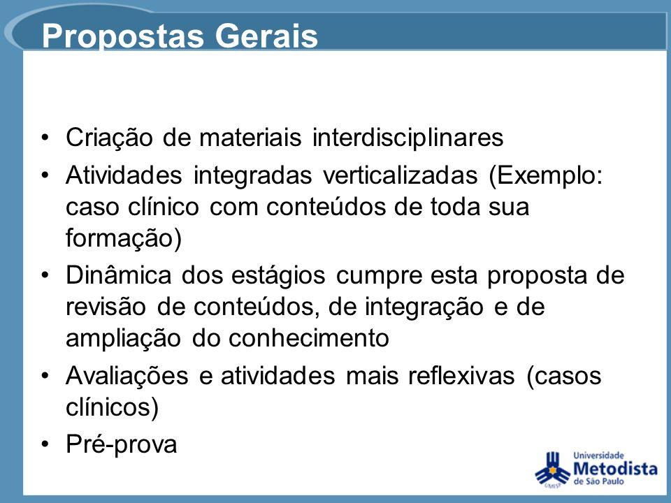Propostas Gerais Criação de materiais interdisciplinares