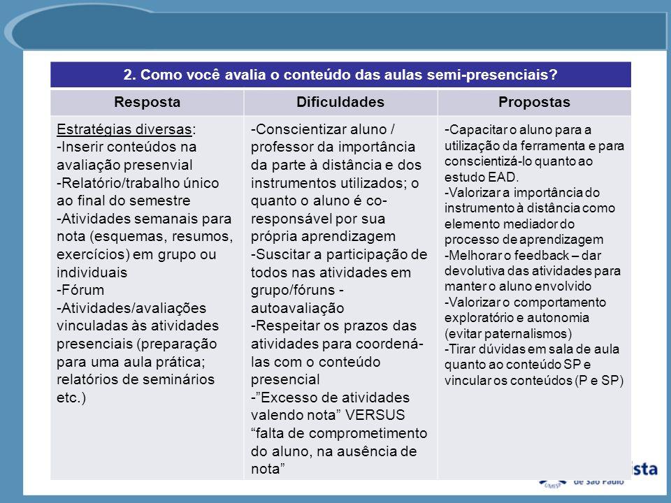 2. Como você avalia o conteúdo das aulas semi-presenciais