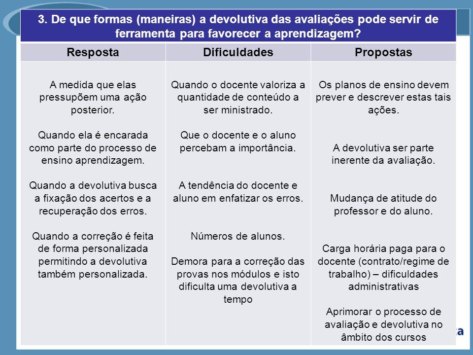 3. De que formas (maneiras) a devolutiva das avaliações pode servir de ferramenta para favorecer a aprendizagem