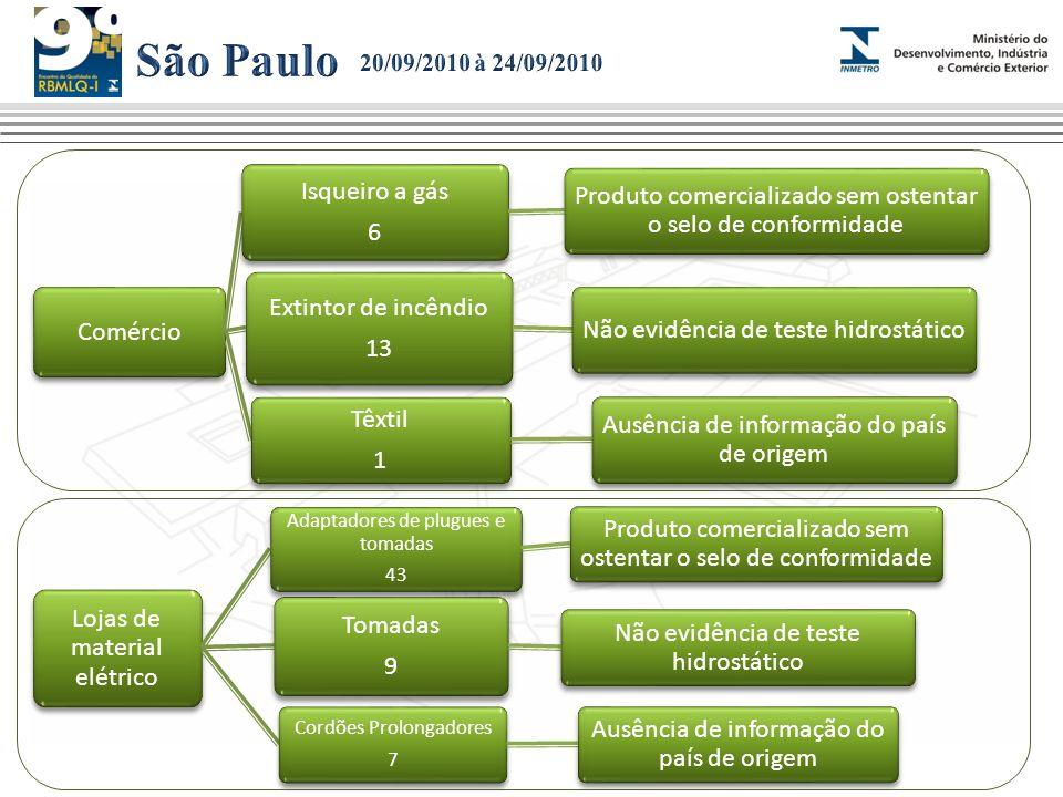 São Paulo Produto comercializado sem ostentar o selo de conformidade