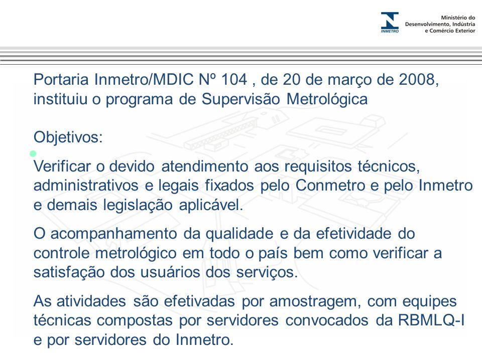 Portaria Inmetro/MDIC Nº 104 , de 20 de março de 2008, instituiu o programa de Supervisão Metrológica