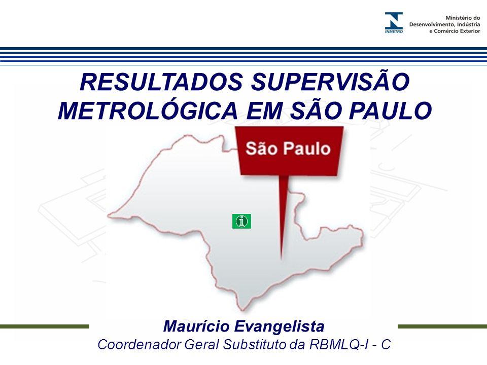 RESULTADOS SUPERVISÃO METROLÓGICA EM SÃO PAULO