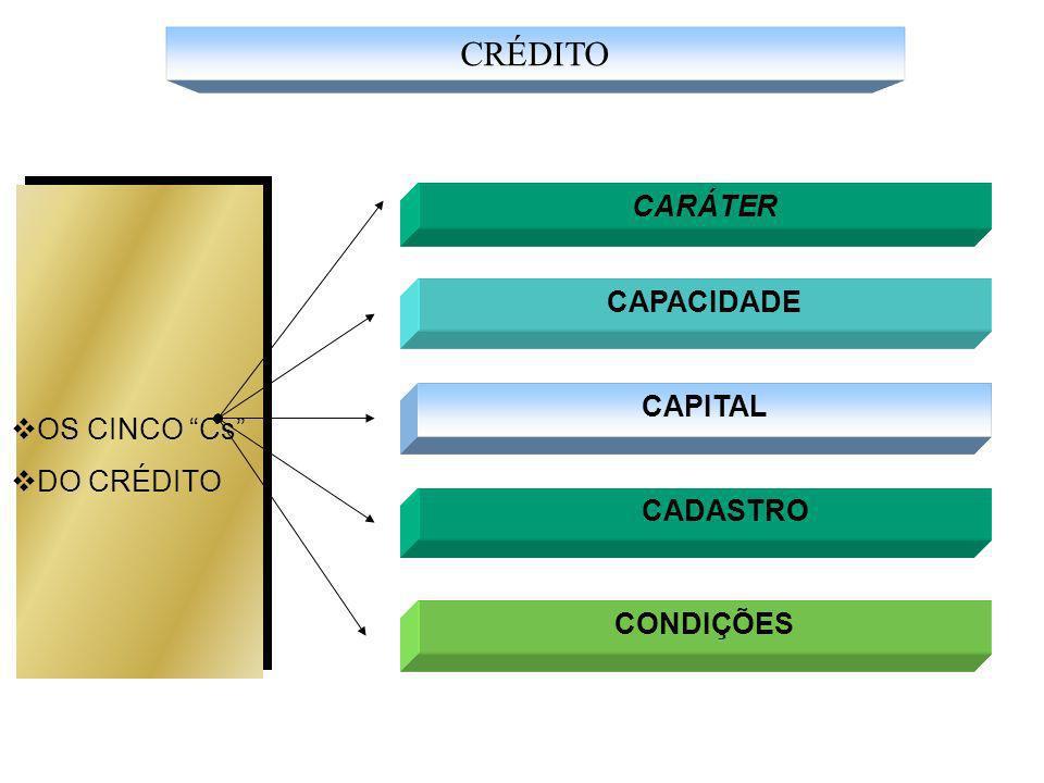 CRÉDITO CARÁTER CAPACIDADE OS CINCO Cs DO CRÉDITO CAPITAL CADASTRO