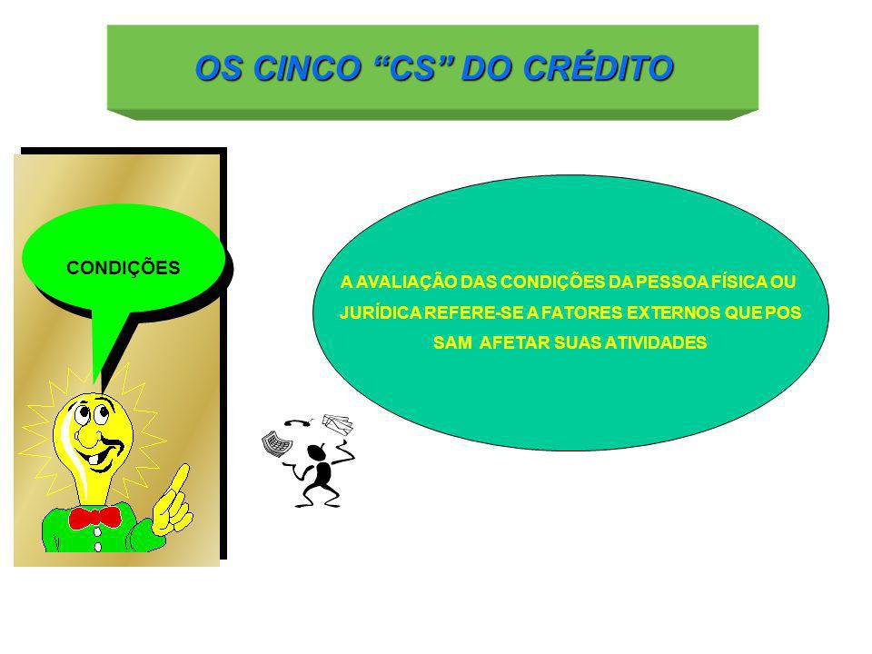 OS CINCO CS DO CRÉDITO