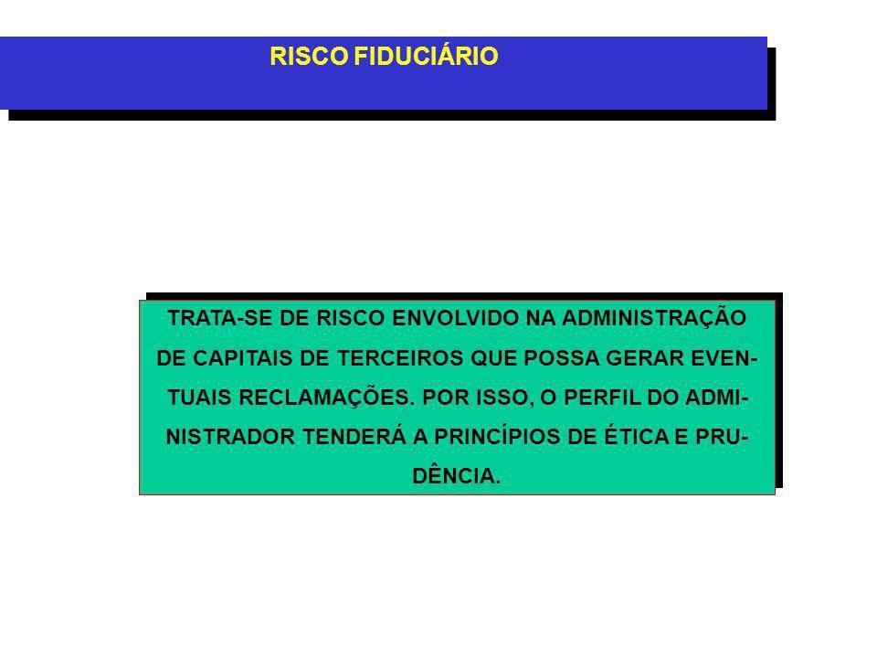 RISCO FIDUCIÁRIO TRATA-SE DE RISCO ENVOLVIDO NA ADMINISTRAÇÃO