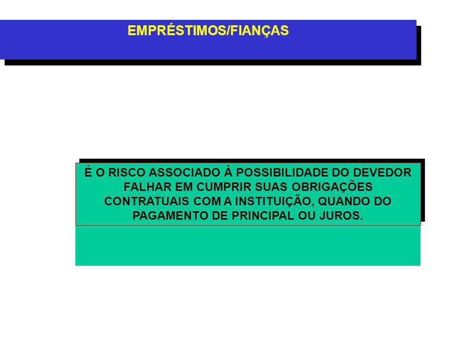 EMPRÉSTIMOS/FIANÇAS