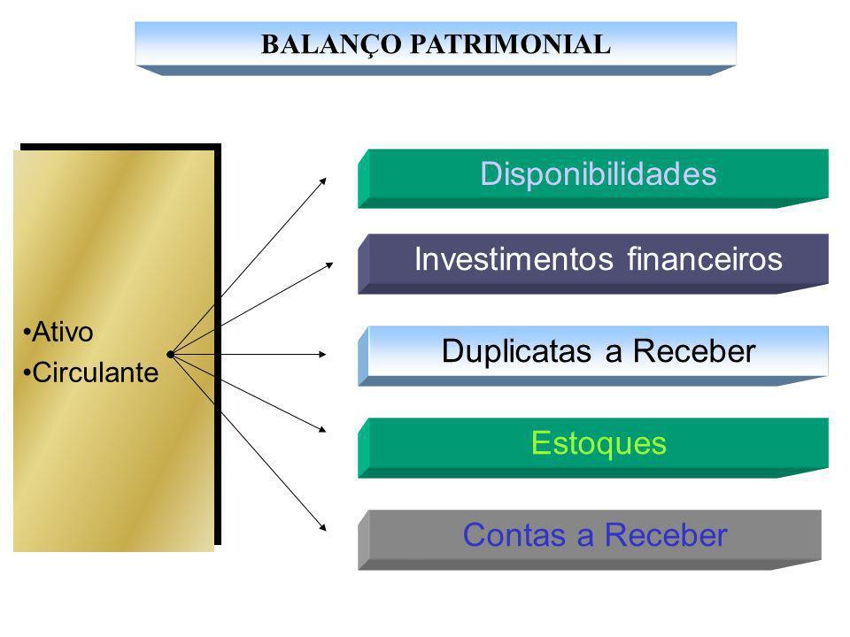 Investimentos financeiros