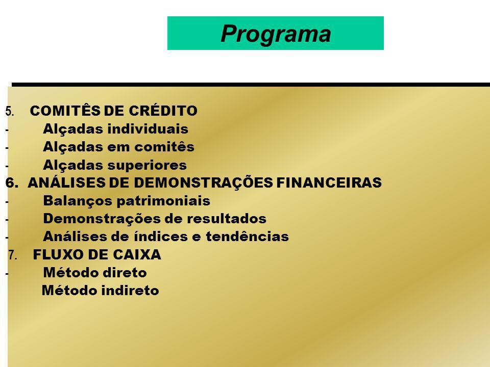 Programa 5. COMITÊS DE CRÉDITO - Alçadas individuais