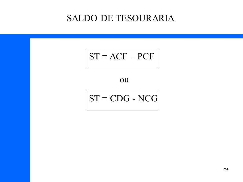 SALDO DE TESOURARIA ST = ACF – PCF ou ST = CDG - NCG