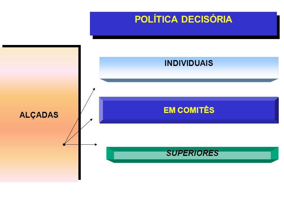 POLÍTICA DECISÓRIA ALÇADAS INDIVIDUAIS EM COMITÊS SUPERIORES