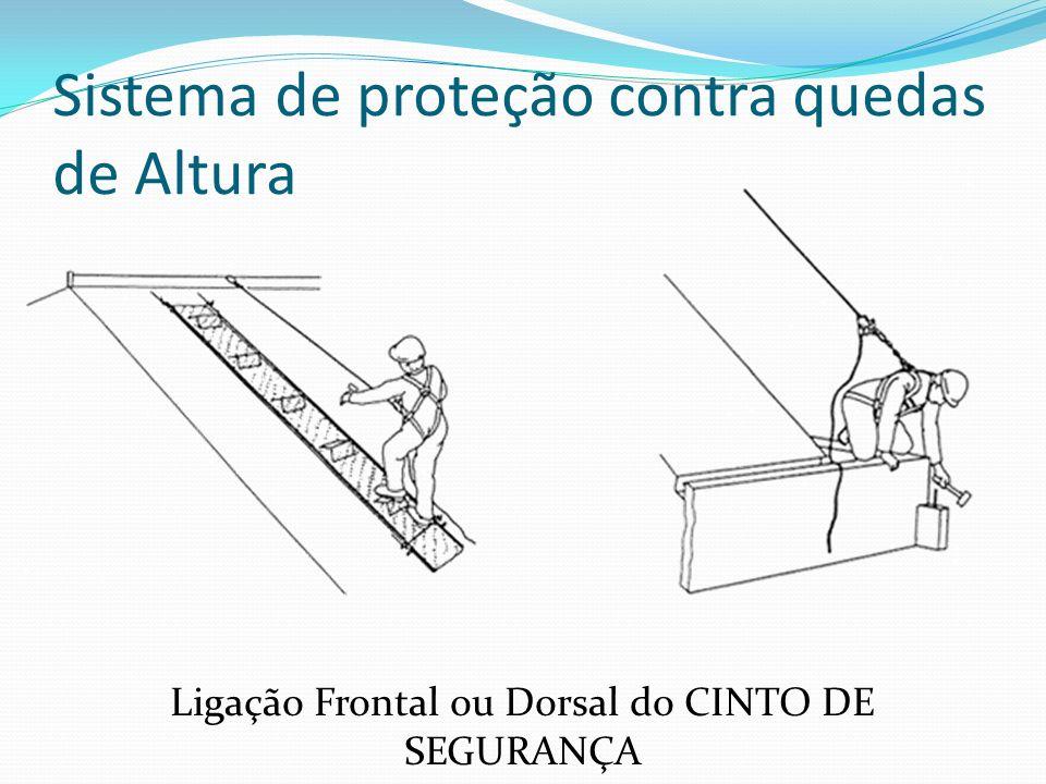 Sistema de proteção contra quedas de Altura