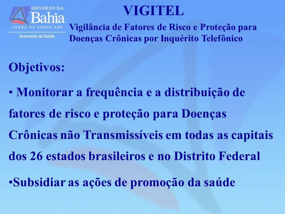 VIGITEL Vigilância de Fatores de Risco e Proteção para. Doenças Crônicas por Inquérito Telefônico.
