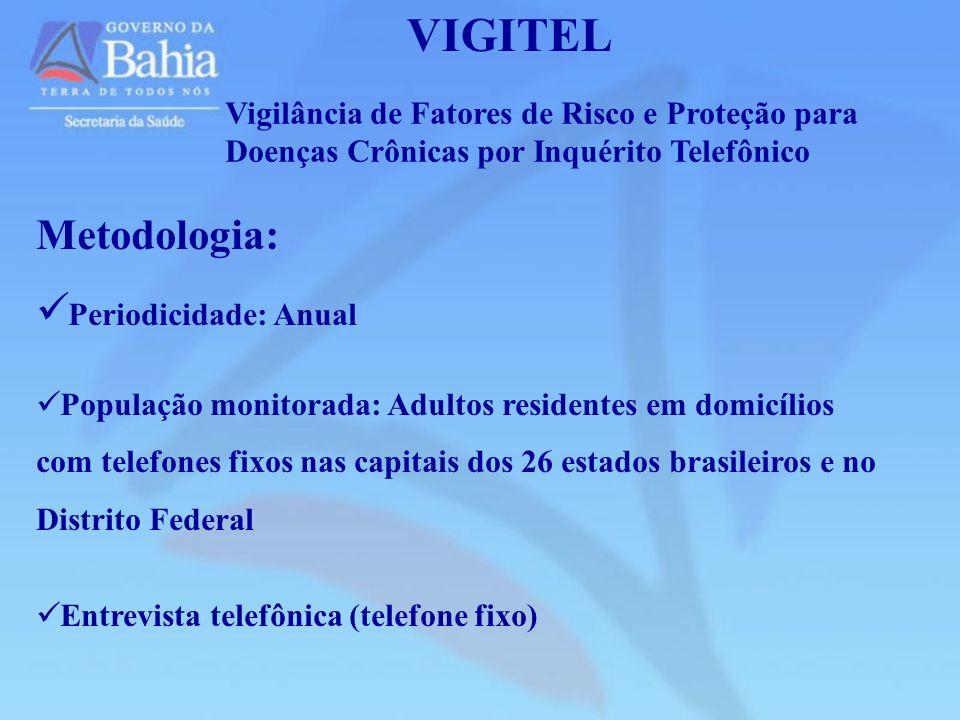 VIGITEL Metodologia: Periodicidade: Anual
