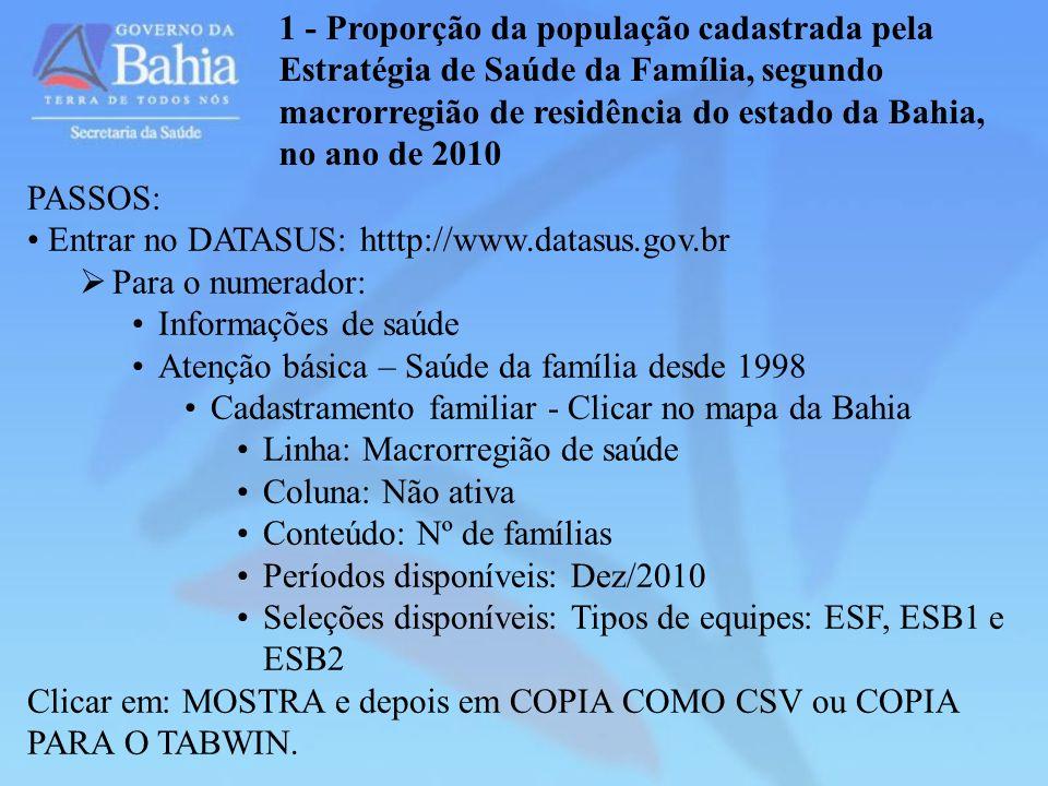 1 - Proporção da população cadastrada pela Estratégia de Saúde da Família, segundo macrorregião de residência do estado da Bahia, no ano de 2010