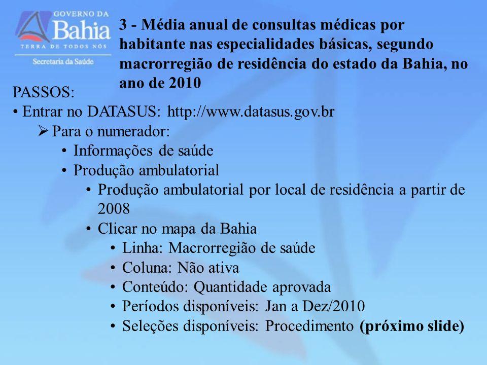 3 - Média anual de consultas médicas por habitante nas especialidades básicas, segundo macrorregião de residência do estado da Bahia, no ano de 2010