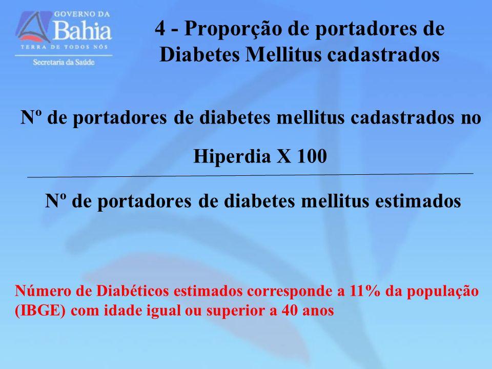 4 - Proporção de portadores de Diabetes Mellitus cadastrados