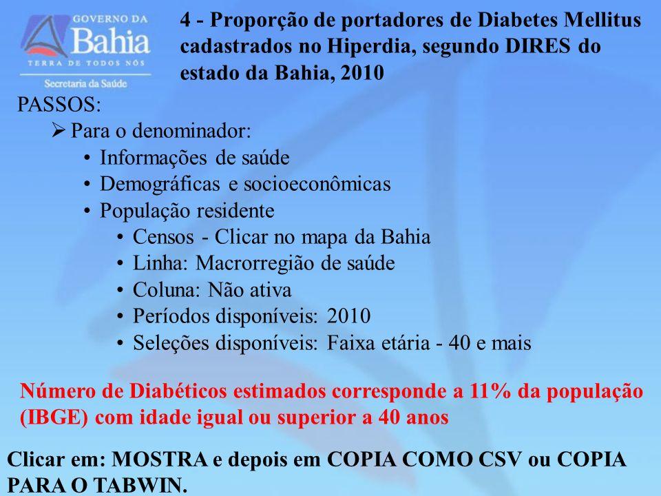 4 - Proporção de portadores de Diabetes Mellitus cadastrados no Hiperdia, segundo DIRES do estado da Bahia, 2010