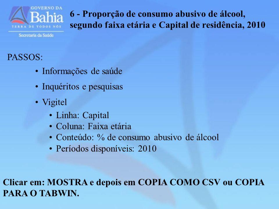 6 - Proporção de consumo abusivo de álcool, segundo faixa etária e Capital de residência, 2010