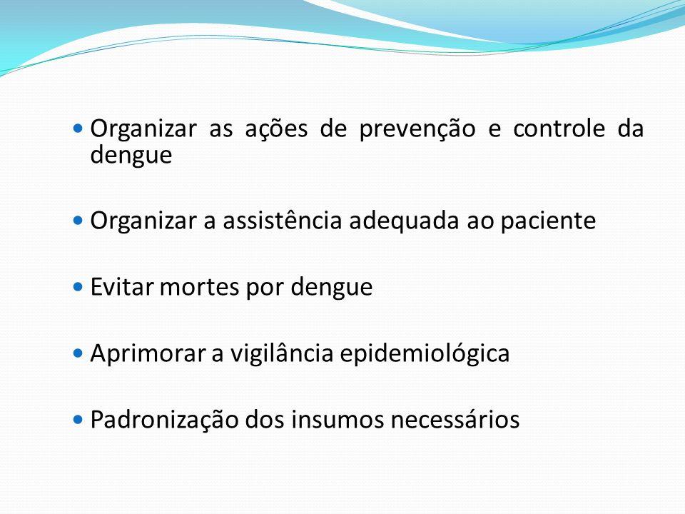 Organizar as ações de prevenção e controle da dengue