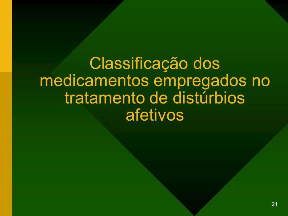 Classificação dos medicamentos empregados no tratamento de distúrbios afetivos