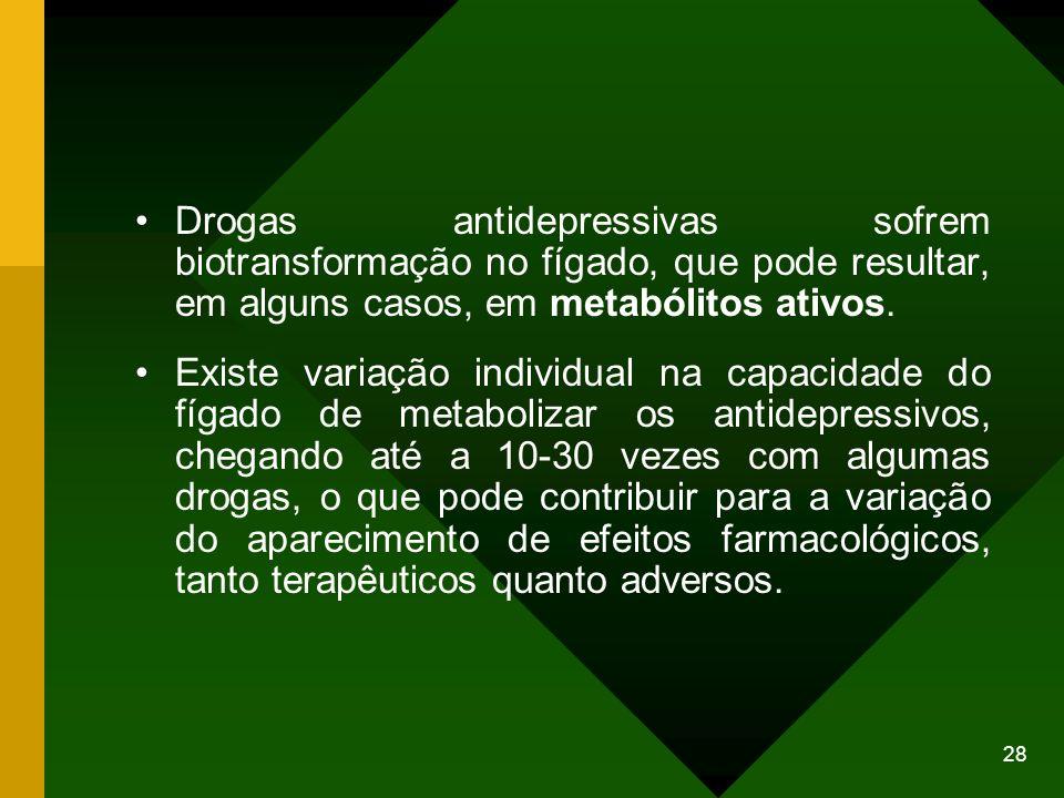 Drogas antidepressivas sofrem biotransformação no fígado, que pode resultar, em alguns casos, em metabólitos ativos.