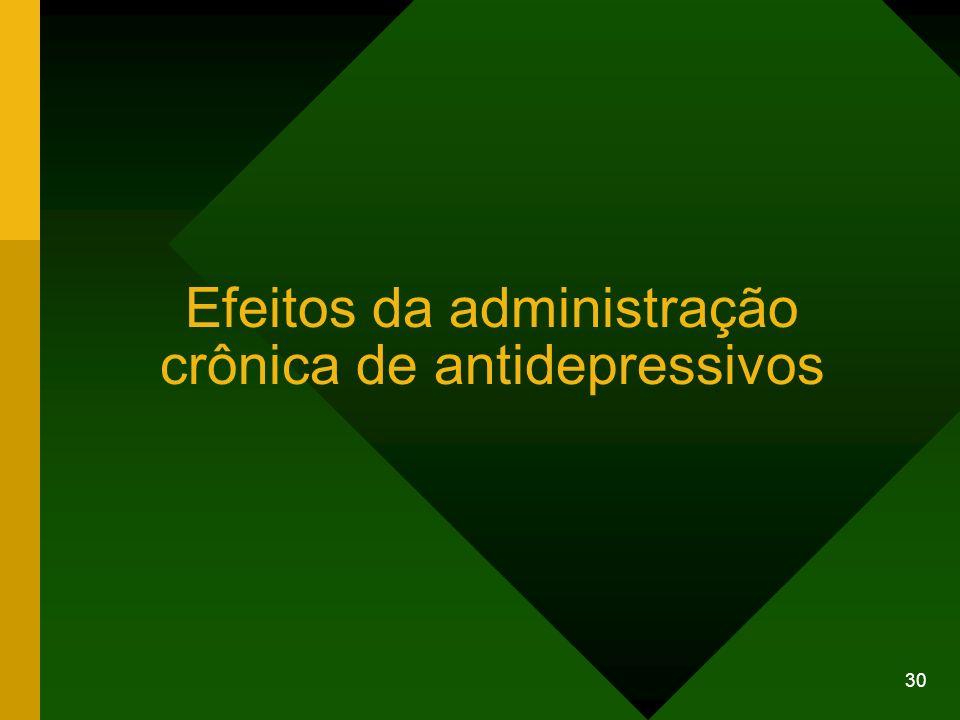 Efeitos da administração crônica de antidepressivos