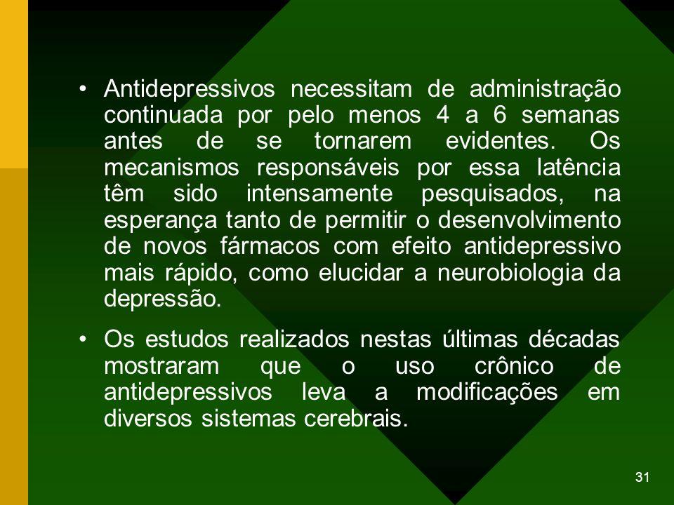 Antidepressivos necessitam de administração continuada por pelo menos 4 a 6 semanas antes de se tornarem evidentes. Os mecanismos responsáveis por essa latência têm sido intensamente pesquisados, na esperança tanto de permitir o desenvolvimento de novos fármacos com efeito antidepressivo mais rápido, como elucidar a neurobiologia da depressão.