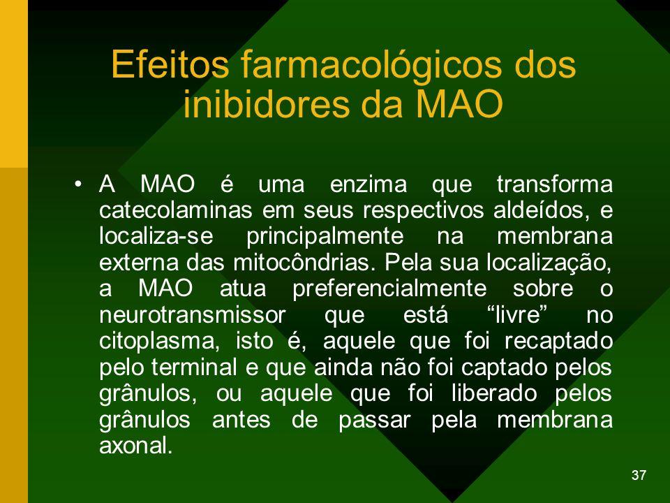 Efeitos farmacológicos dos inibidores da MAO