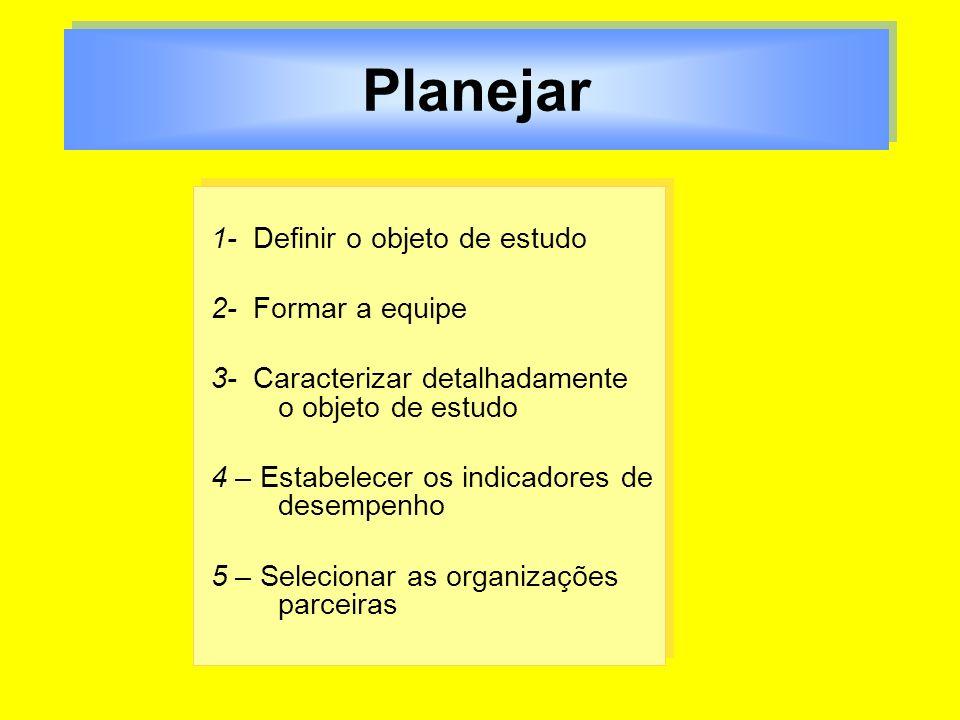 Planejar 1- Definir o objeto de estudo 2- Formar a equipe