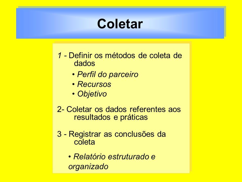 Coletar 1 - Definir os métodos de coleta de dados Perfil do parceiro