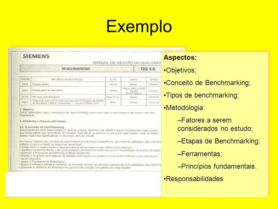 Exemplo Aspectos: Objetivos; Conceito de Benchmarking;