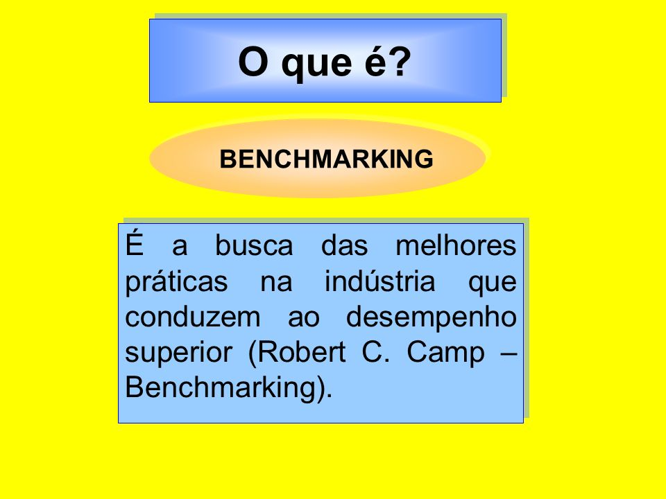 O que é. BENCHMARKING.