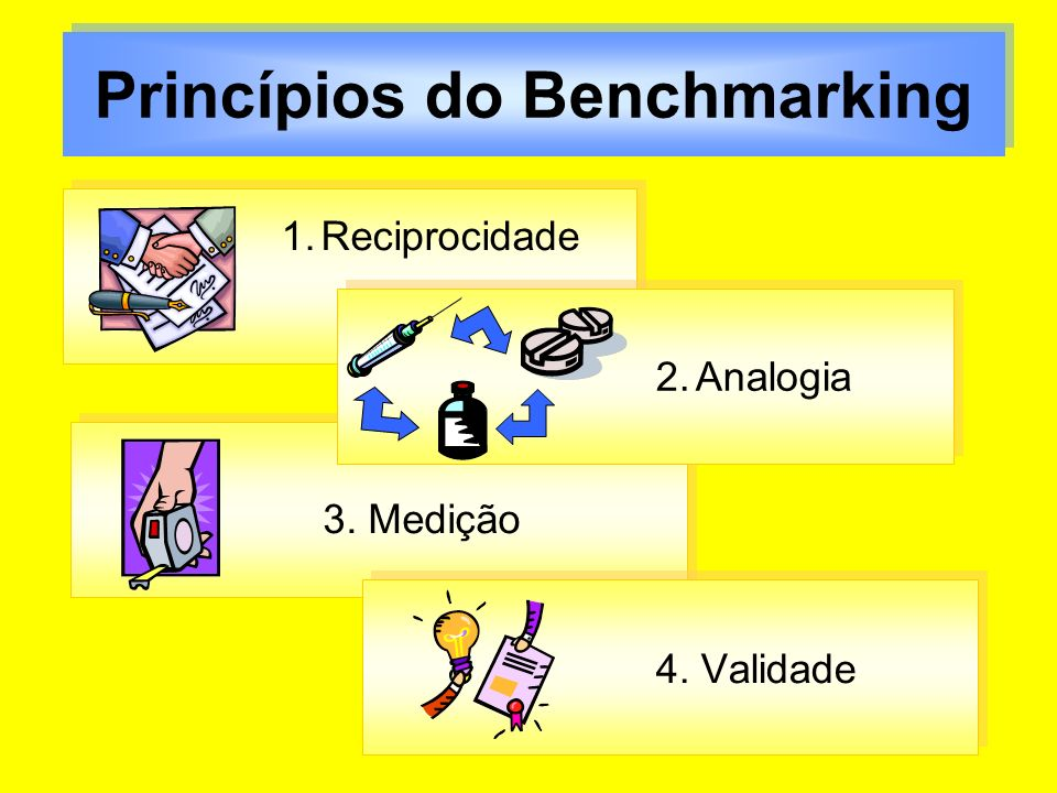 Princípios do Benchmarking