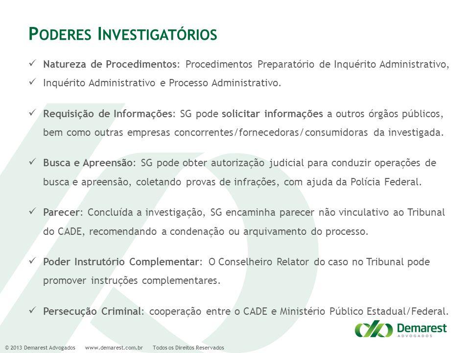 Poderes Investigatórios