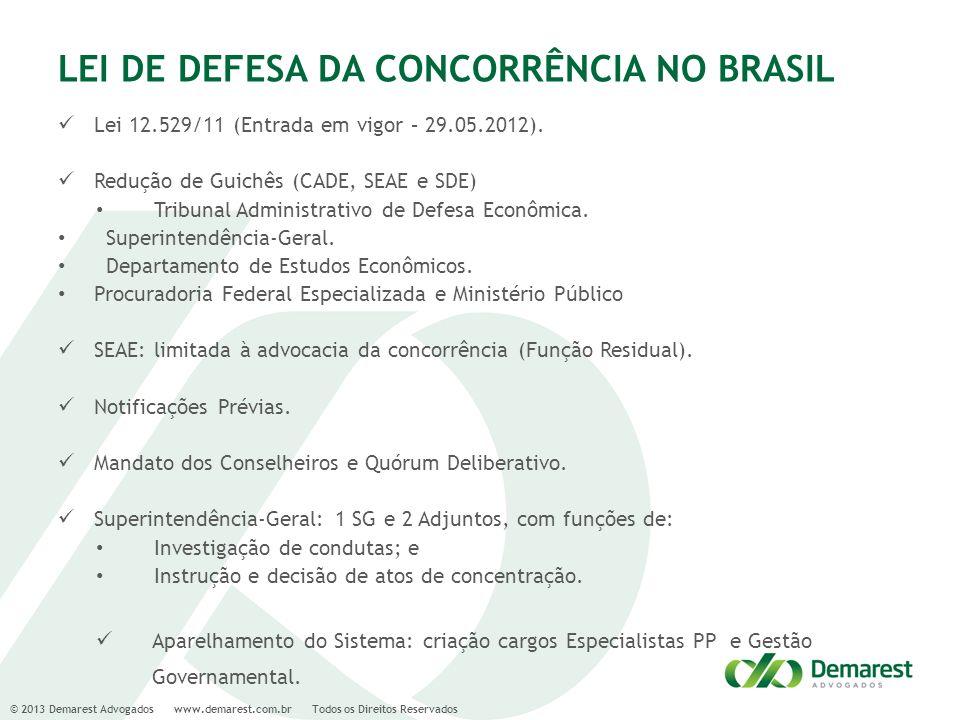LEI DE DEFESA DA CONCORRÊNCIA NO BRASIL
