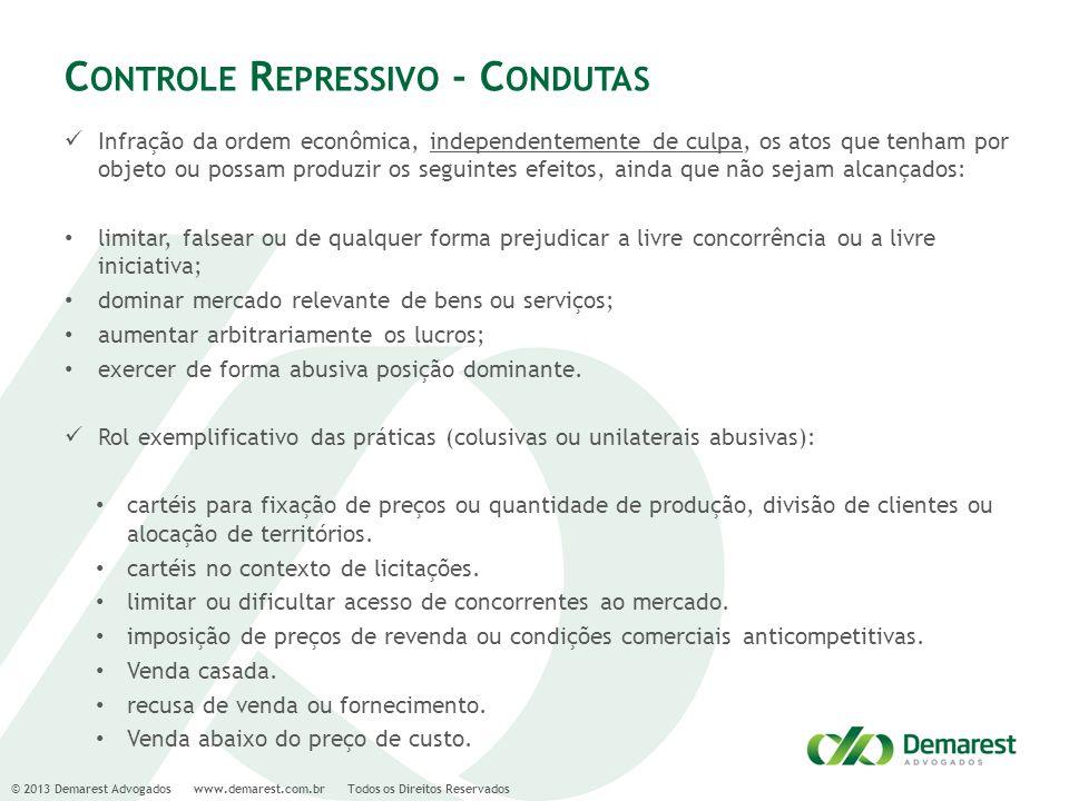 Controle Repressivo - Condutas