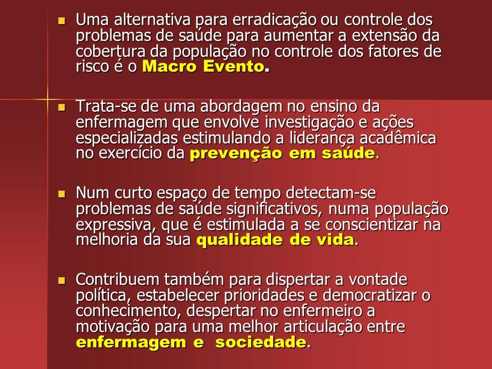 Uma alternativa para erradicação ou controle dos problemas de saúde para aumentar a extensão da cobertura da população no controle dos fatores de risco é o Macro Evento.