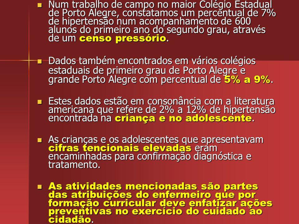 Num trabalho de campo no maior Colégio Estadual de Porto Alegre, constatamos um percentual de 7% de hipertensão num acompanhamento de 600 alunos do primeiro ano do segundo grau, através de um censo pressório.